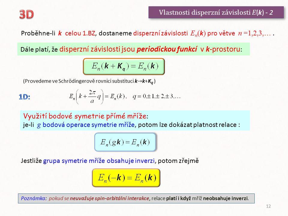 Vlastnosti disperzní závislosti E (k) - 2 Proběhne-li k celou 1.BZ, dostaneme disperzní závislosti E n ( k ) pro větve n =1,2,3,…. Dále platí, že disp