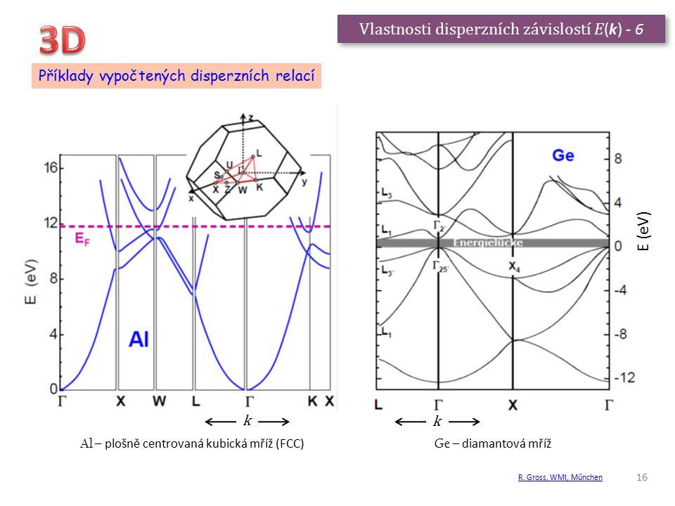 Vlastnosti disperzních závislostí E (k) - 6 Příklady vypočtených disperzních relací R. Gross, WMI, Műnchen k Al – plošně centrovaná kubická mříž (FCC)