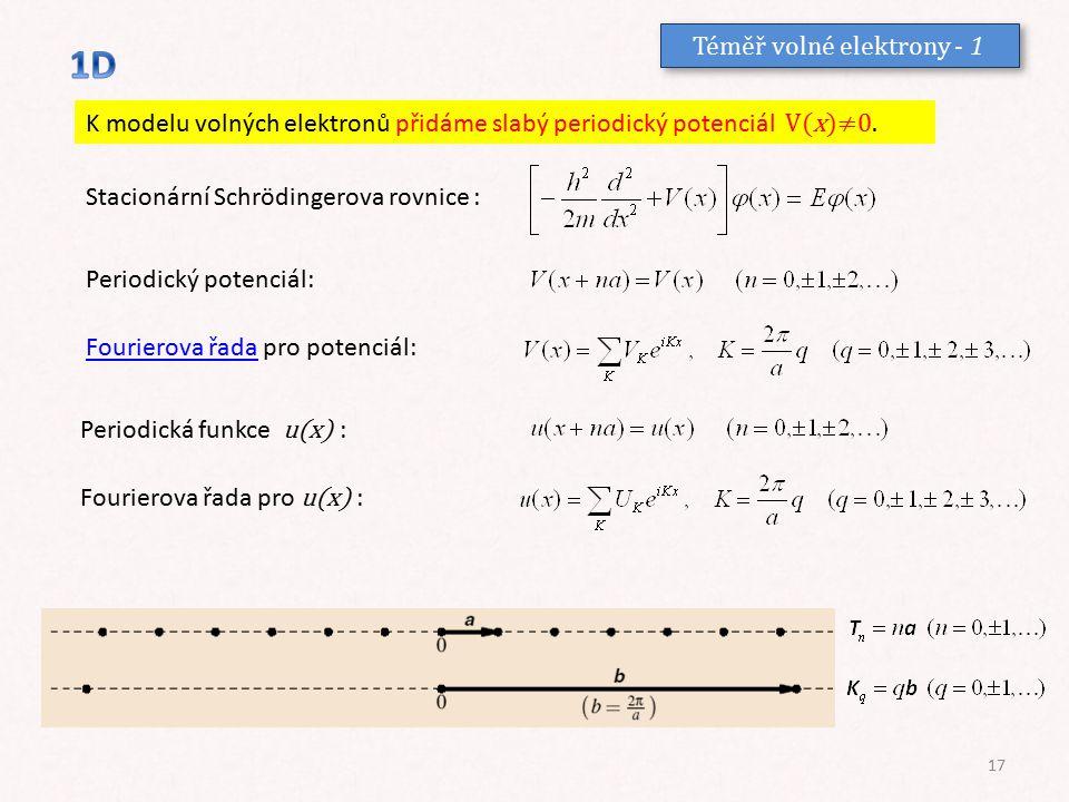 Téměř volné elektrony - 1 K modelu volných elektronů přidáme slabý periodický potenciál V(x)≠0. Stacionární Schrödingerova rovnice : Periodický potenc