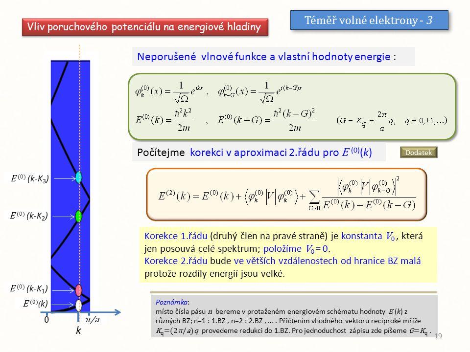 Téměř volné elektrony - 3 Neporušené vlnové funkce a vlastní hodnoty energie : k π/a 0 E (0) ( k) E (0) (k-K 1 ) E (0) (k-K 2 ) E (0) (k-K 3 ) Poznámk