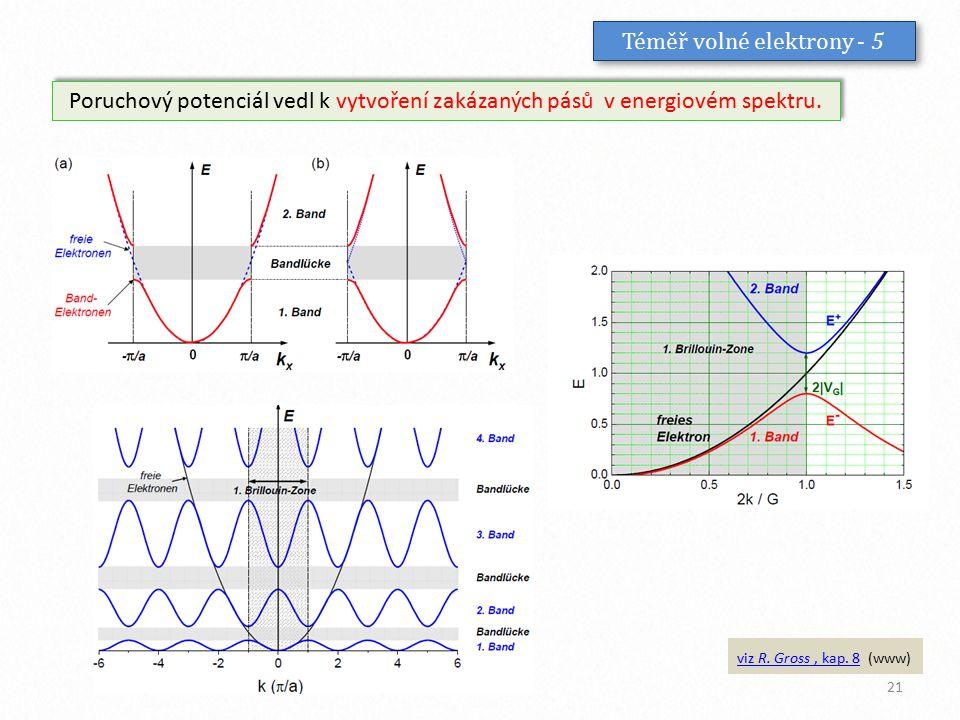Téměř volné elektrony - 5 Poruchový potenciál vedl k vytvoření zakázaných pásů v energiovém spektru. viz R. Gross, kap. 8viz R. Gross, kap. 8 (www) 21
