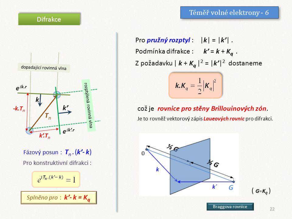 Téměř volné elektrony - 6 Difrakce k k' TnTn e i k.r e i k'.r -k.T n k'.T n dopadající rovinná vlna rozptýlená rovinná vlna Fázový posun : T n. (k'- k