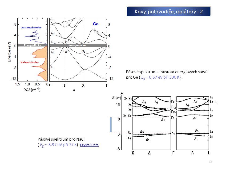 28 Kovy, polovodiče, izolátory - 2 Pásové spektrum a hustota energiových stavů pro Ge ( E g = 0,67 eV při 300 K). DOS [eV -1 ] k Pásové spektrum pro N