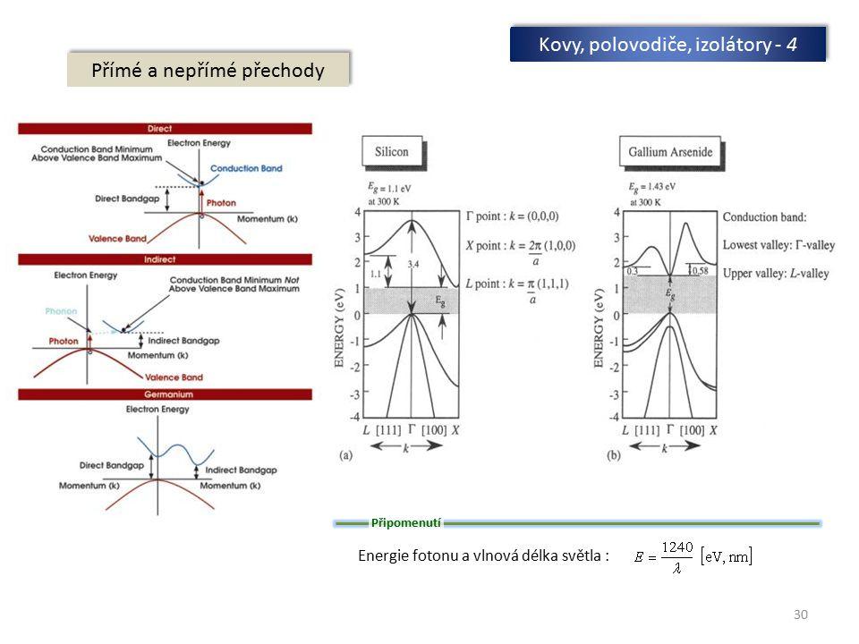 30 Kovy, polovodiče, izolátory - 4 Přímé a nepřímé přechody Energie fotonu a vlnová délka světla : Připomenutí