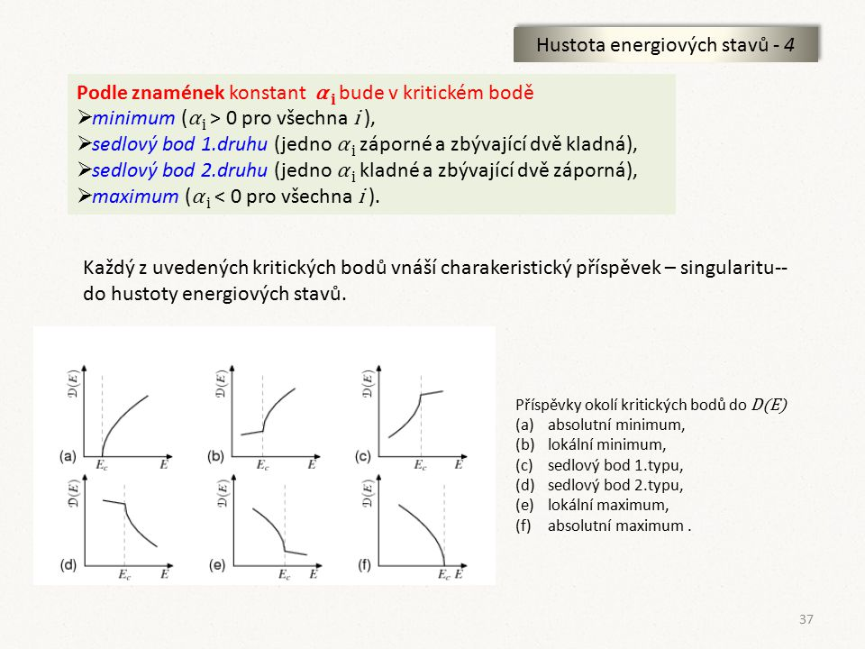 37 Hustota energiových stavů - 4 Podle znamének konstant α i bude v kritickém bodě  minimum ( α i > 0 pro všechna i ),  sedlový bod 1.druhu (jedno α