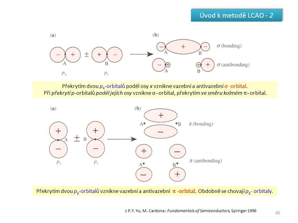 45 Úvod k metodě LCAO - 2 Překrytím dvou p x -orbitalů podél osy x vznikne vazební a antivazební σ - orbital. Při překrytí p-orbitalů podél jejich osy