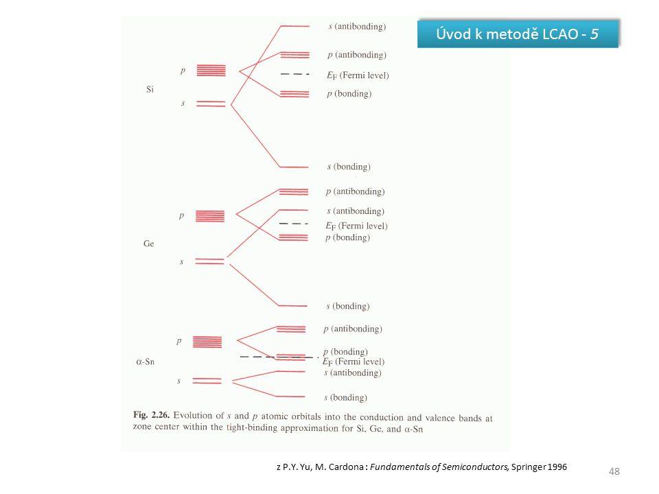 48 Úvod k metodě LCAO - 5 z P.Y. Yu, M. Cardona : Fundamentals of Semiconductors, Springer 1996