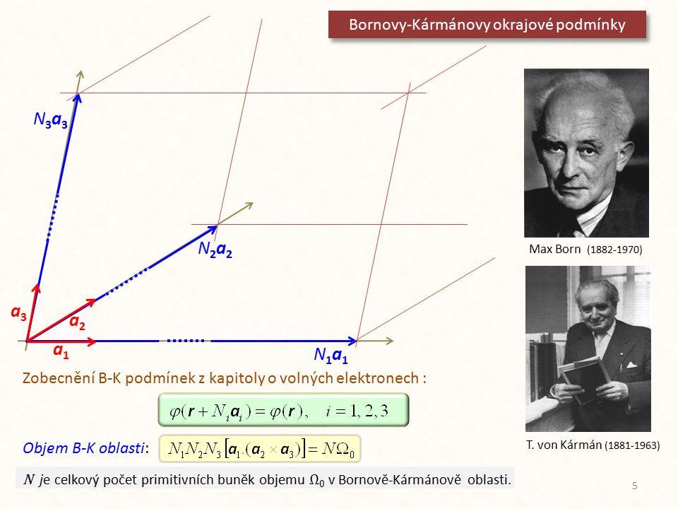Reciproká mříž - 1 Aplikací Blochova teorému na Bornovy-Kármánovy okrajové podmínky : Musí tedy platit : Zaveďme vektory b 1, b 2, b 3 relací : Kroneckerovo delta : Vztahu vyhovují vektory: Vektory b 1, b 2, b 3 použijeme jako základní translace pro reciprokou mříž.