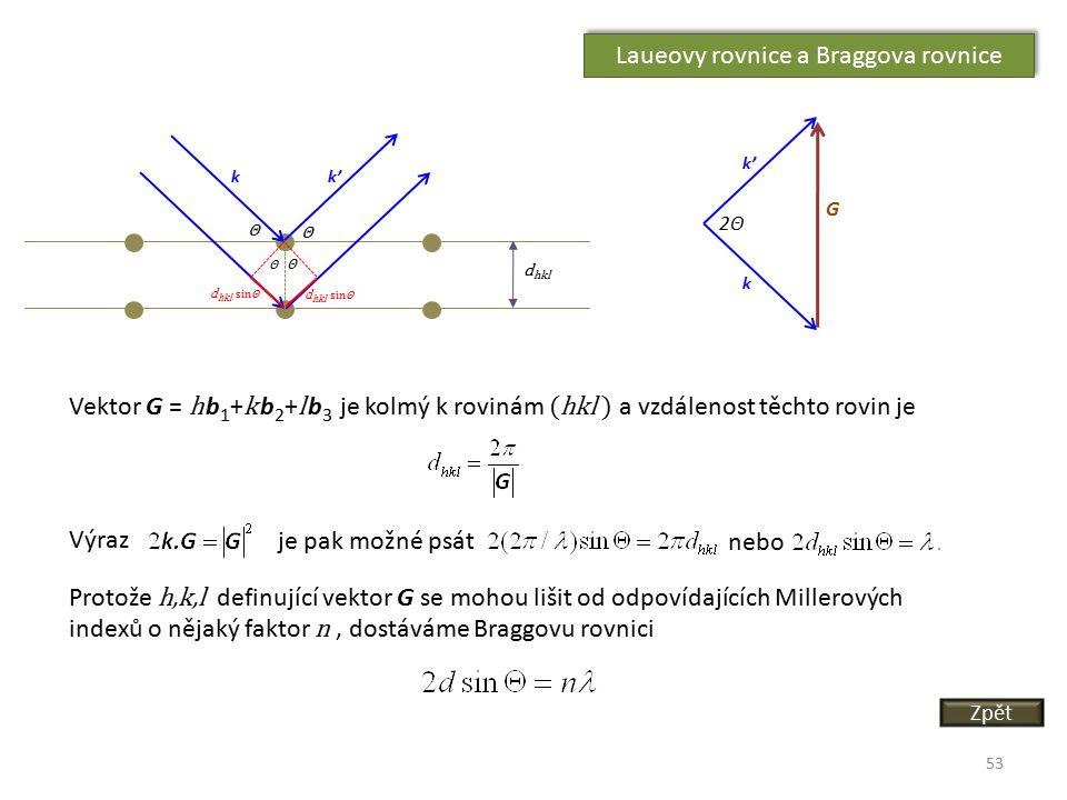 Laueovy rovnice a Braggova rovnice Θ Θ k k'k' d hkl d hkl sinΘ Θ Θ 53 Vektor G = h b 1 + k b 2 + l b 3 je kolmý k rovinám (hkl ) a vzdálenost těchto r