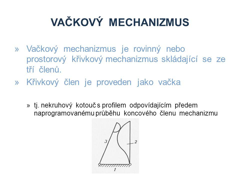 VAČKOVÝ MECHANIZMUS »Vačkový mechanizmus je rovinný nebo prostorový křivkový mechanizmus skládající se ze tří členů. »Křivkový člen je proveden jako v