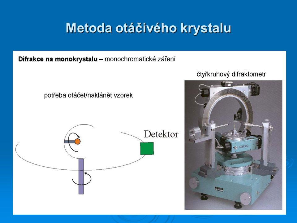 Metoda otáčivého krystalu
