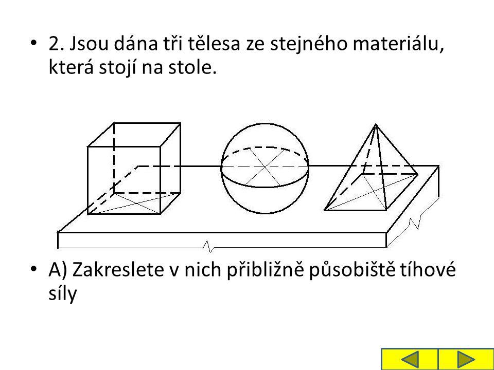 2. Jsou dána tři tělesa ze stejného materiálu, která stojí na stole.