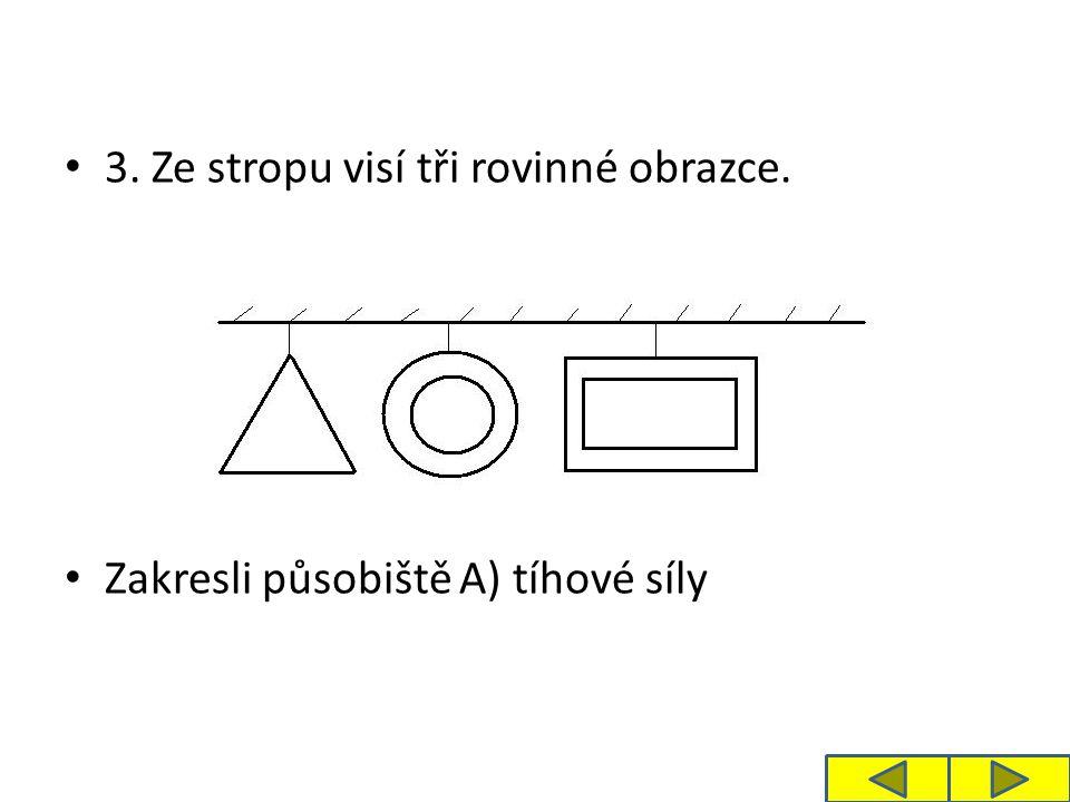 3. Ze stropu visí tři rovinné obrazce. Zakresli působiště A) tíhové síly
