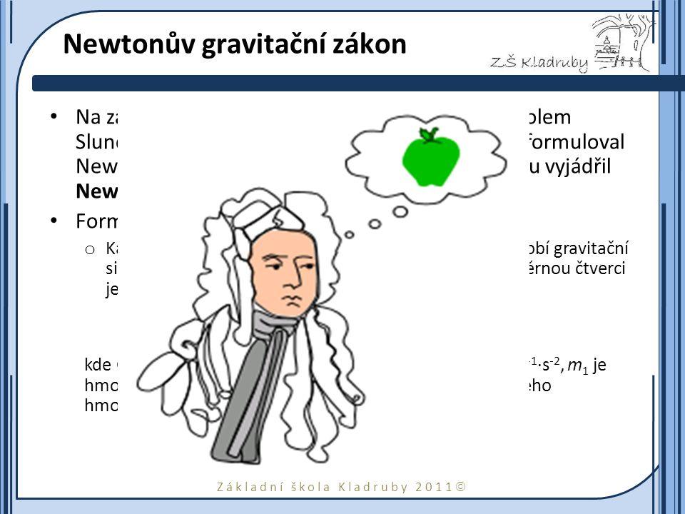 Základní škola Kladruby 2011  Newtonův gravitační zákon Na základě pohybu Měsíce kolem Země, planet kolem Slunce a na základě znalosti Keplerových zá