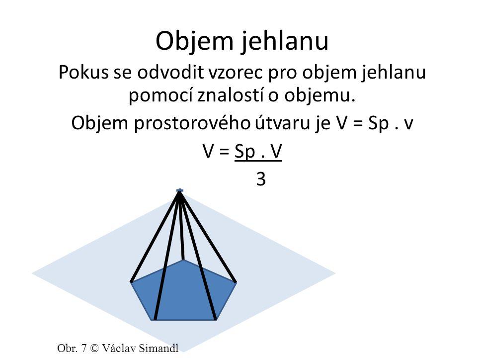 Objem jehlanu Pokus se odvodit vzorec pro objem jehlanu pomocí znalostí o objemu.