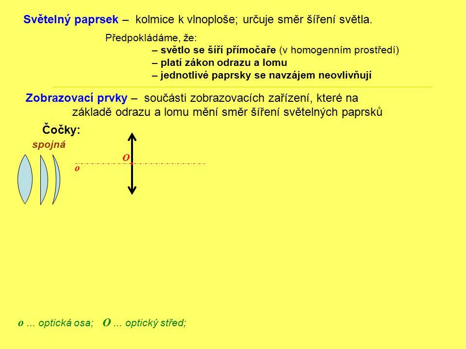 Čočky: Světelný paprsek – kolmice k vlnoploše; určuje směr šíření světla.