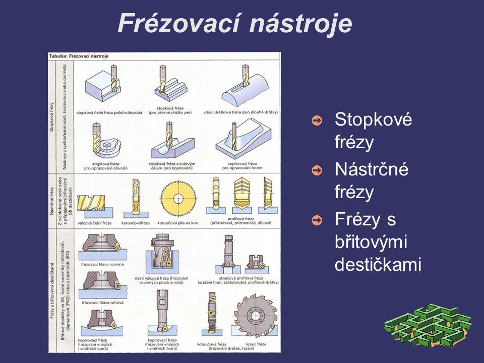 Frézovací nástroje ➲ Stopkové frézy ➲ Nástrčné frézy ➲ Frézy s břitovými destičkami