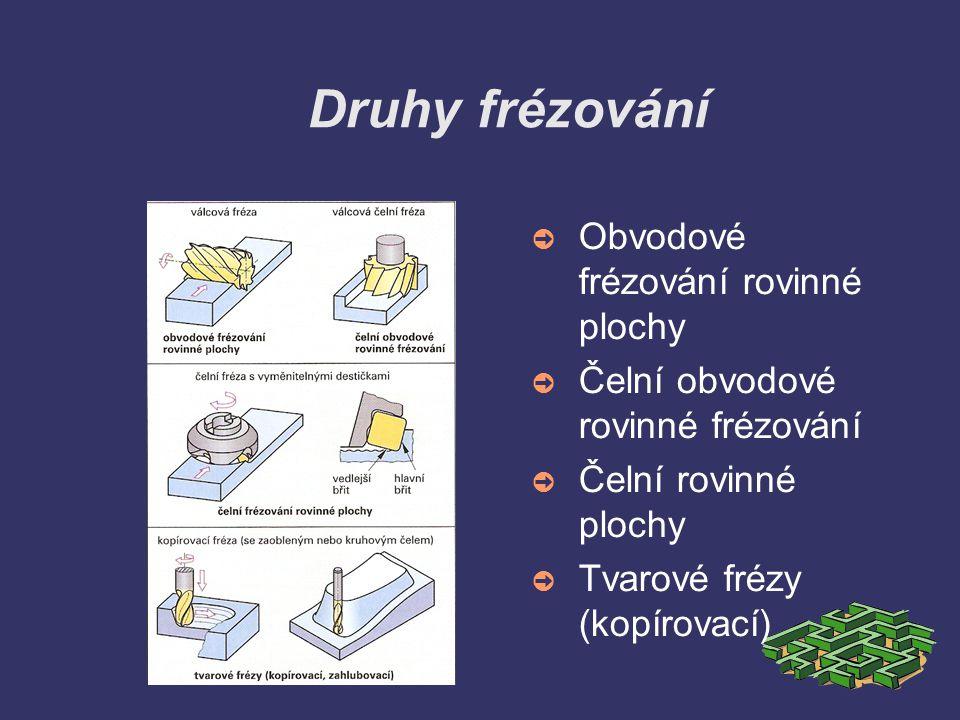 Druhy frézování ➲ Obvodové frézování rovinné plochy ➲ Čelní obvodové rovinné frézování ➲ Čelní rovinné plochy ➲ Tvarové frézy (kopírovací)