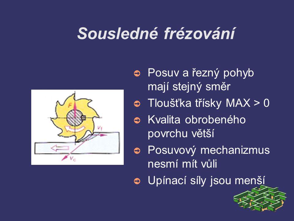 Sousledné frézování ➲ Posuv a řezný pohyb mají stejný směr ➲ Tloušťka třísky MAX > 0 ➲ Kvalita obrobeného povrchu větší ➲ Posuvový mechanizmus nesmí