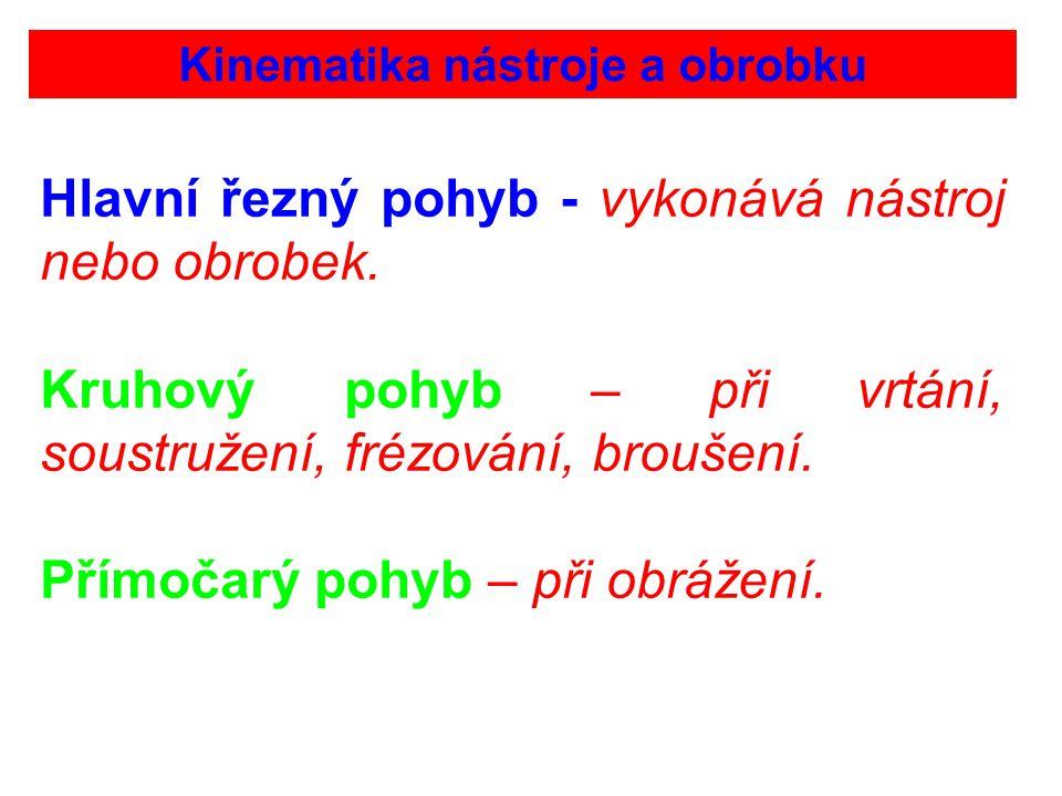 Kinematika nástroje a obrobku Hlavní řezný pohyb - vykonává nástroj nebo obrobek.
