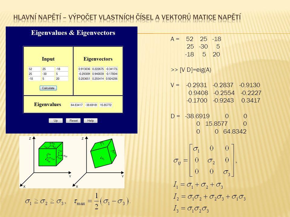 A = 52 25 -18 25 -30 5 -18 5 20 >> [V D]=eig(A) V = -0.2931 -0.2837 -0.9130 0.9408 -0.2554 -0.2227 -0.1700 -0.9243 0.3417 D = -38.6919 0 0 0 15.8577 0