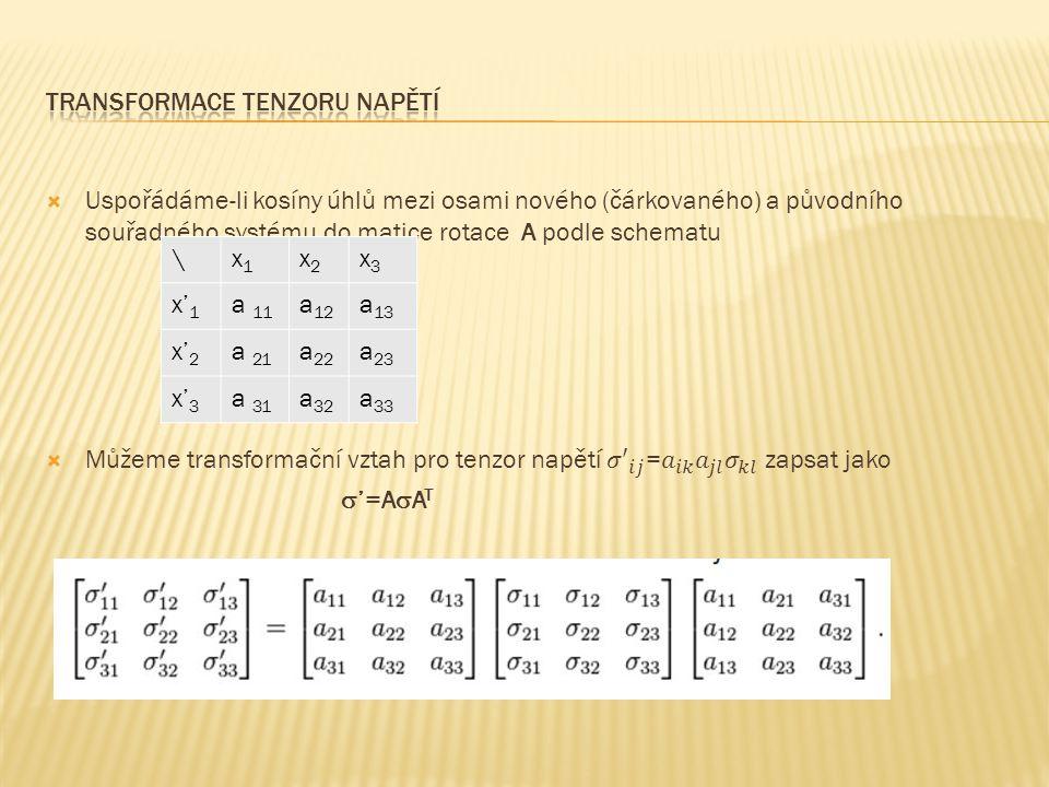 Ekvivalentní napětí podle HMH je rovno odmocnině trojnásobku invariantu J 2.
