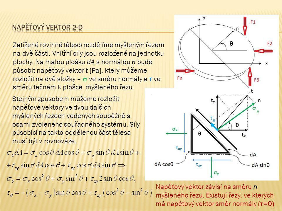 zvolme souřadný systém tak, že jeho osy ≡ s hlavními osami napjatosti určíme napěťový vektor f n v rovině, jejíž normála n svírá stejný úhel α se souřad.