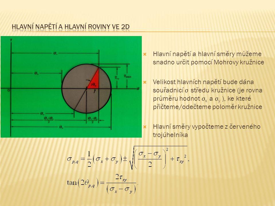  Hlavní napětí a hlavní směry můžeme snadno určit pomocí Mohrovy kružnice  Velikost hlavních napětí bude dána souřadnicí  středu kružnice (je rovna