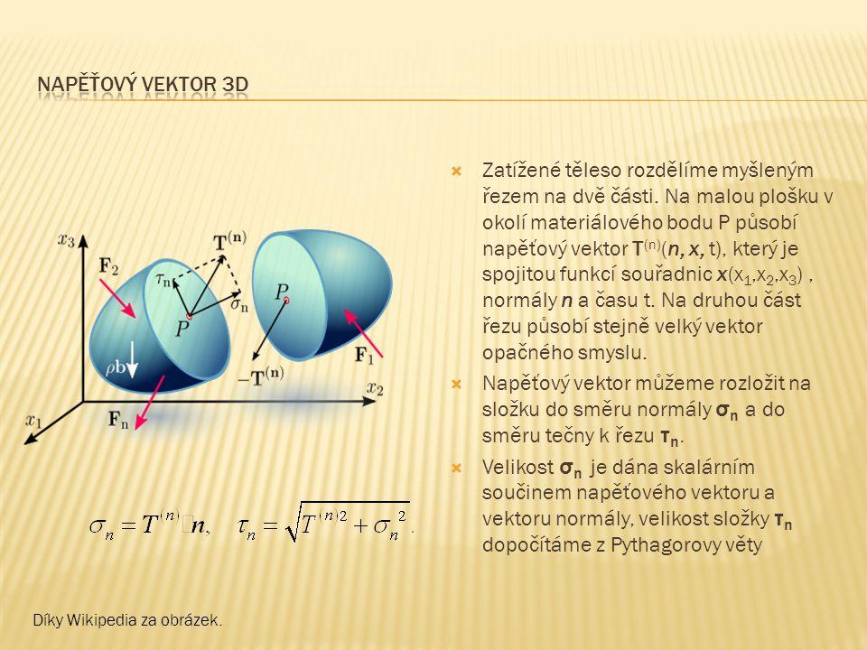  Zatížené těleso rozdělíme myšleným řezem na dvě části. Na malou plošku v okolí materiálového bodu P působí napěťový vektor T (n) (n, x, t), který je