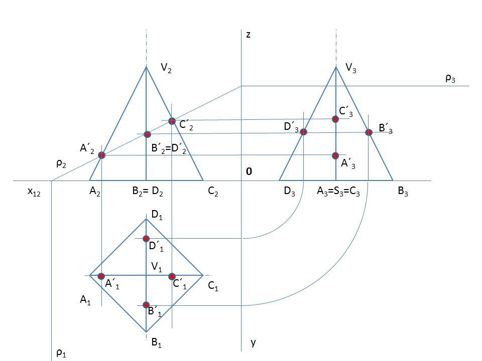 0 x 12 z y V2V2 A2A2 B 2 = D 2 C2C2 D3D3 A 3 =S 3 =C 3 B3B3 V3V3 A1A1 B1B1 C1C1 D1D1 ρ1ρ1 ρ2ρ2 ρ3ρ3 A´ 2 B´ 2 =D´ 2 C´ 2 V1V1 A´ 1 C´ 1 A´ 3 D´ 3 B´ 3