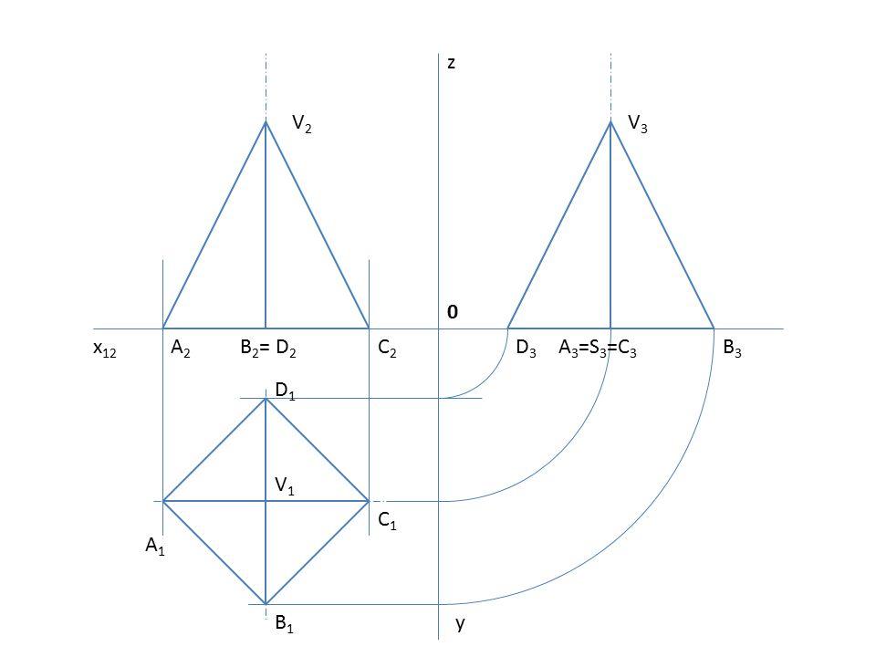 0 x 12 z y V2V2 A2A2 B 2 = D 2 C2C2 D3D3 A 3 =S 3 =C 3 B3B3 V3V3 A1A1 B1B1 C1C1 D1D1 V1V1