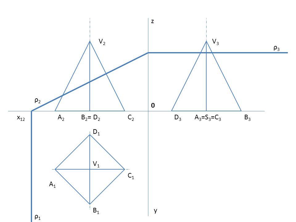 0 x 12 z y V2V2 A2A2 B 2 = D 2 C2C2 D3D3 A 3 =S 3 =C 3 B3B3 V3V3 A1A1 B1B1 C1C1 D1D1 ρ1ρ1 ρ2ρ2 ρ3ρ3 V1V1