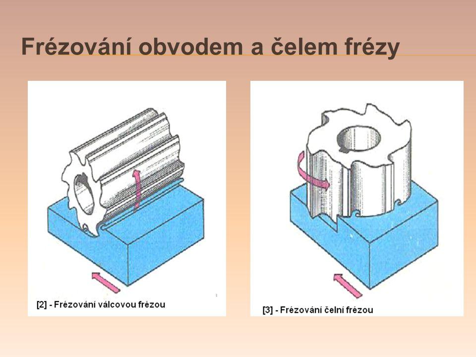 Frézování obvodem a čelem frézy
