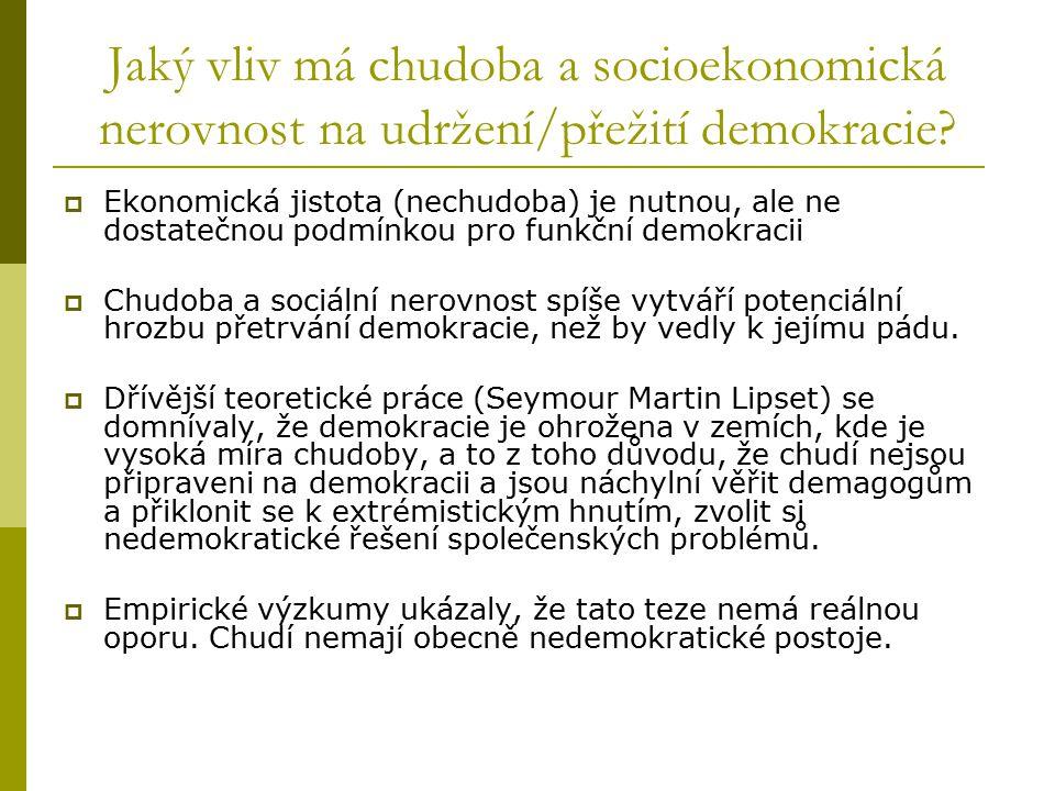 Jaký vliv má chudoba a socioekonomická nerovnost na udržení/přežití demokracie?  Ekonomická jistota (nechudoba) je nutnou, ale ne dostatečnou podmínk