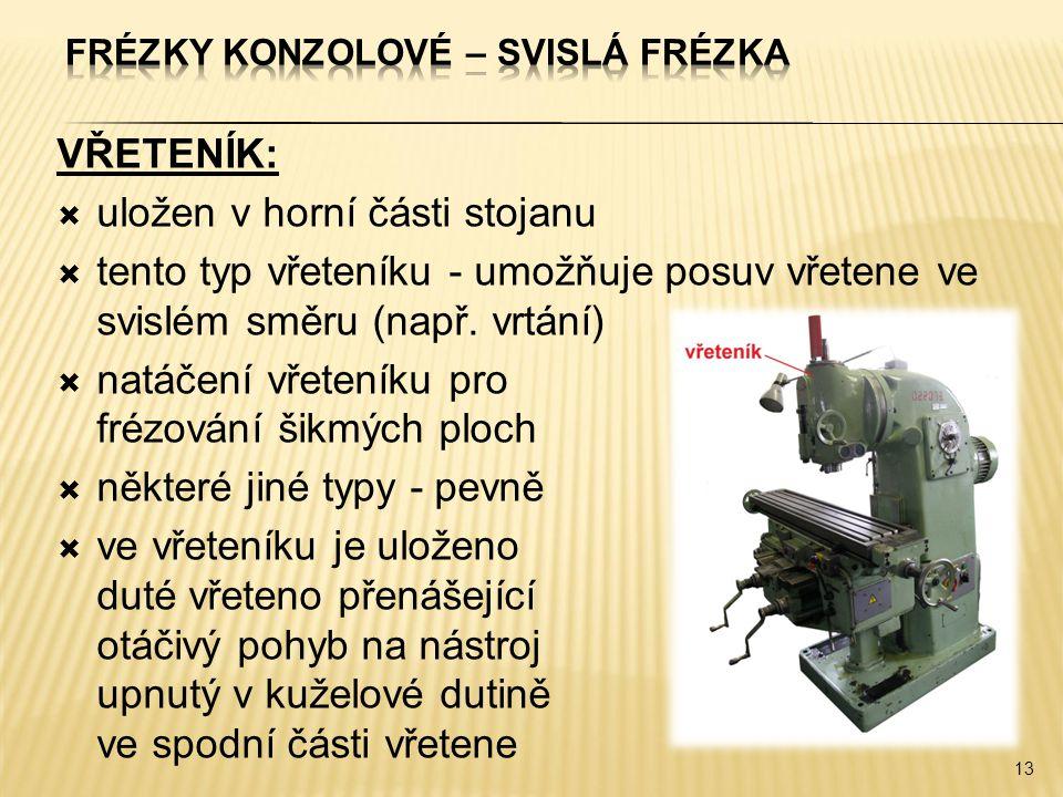 VŘETENÍK:  uložen v horní části stojanu  tento typ vřeteníku - umožňuje posuv vřetene ve svislém směru (např. vrtání)  natáčení vřeteníku pro frézo