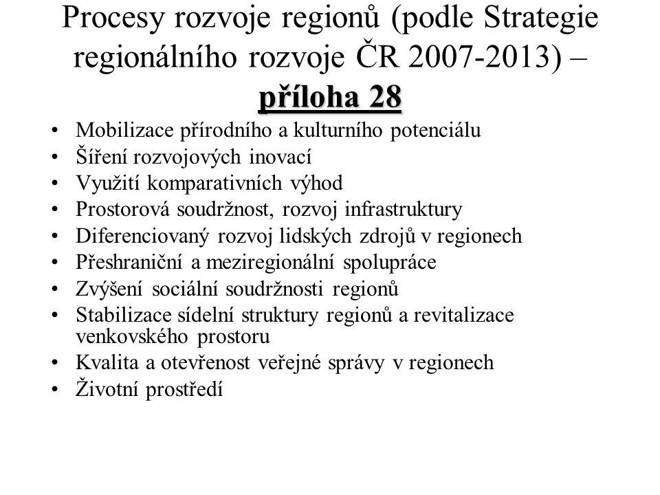 příloha 28 Procesy rozvoje regionů (podle Strategie regionálního rozvoje ČR 2007-2013) – příloha 28 Mobilizace přírodního a kulturního potenciálu Šíře