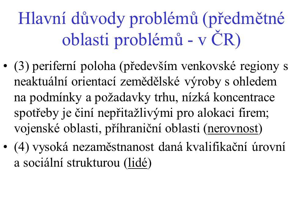 Hlavní důvody problémů (předmětné oblasti problémů - v ČR) (3) periferní poloha (především venkovské regiony s neaktuální orientací zemědělské výroby