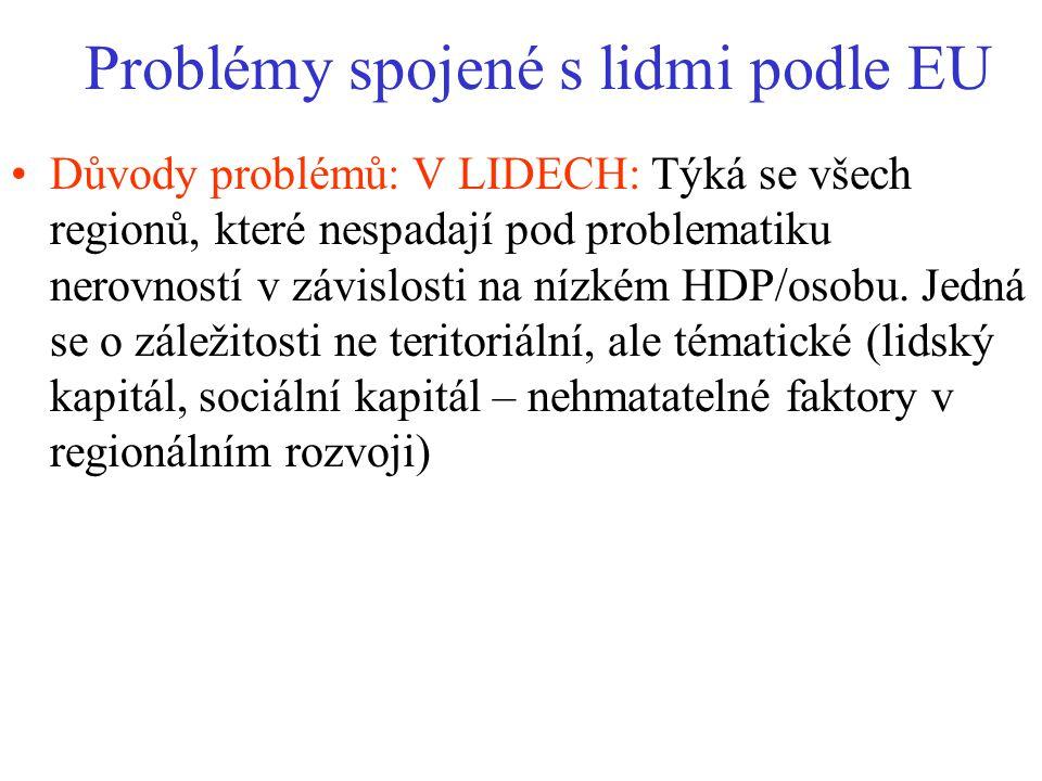 Problémy spojené s lidmi podle EU Důvody problémů: V LIDECH: Týká se všech regionů, které nespadají pod problematiku nerovností v závislosti na nízkém