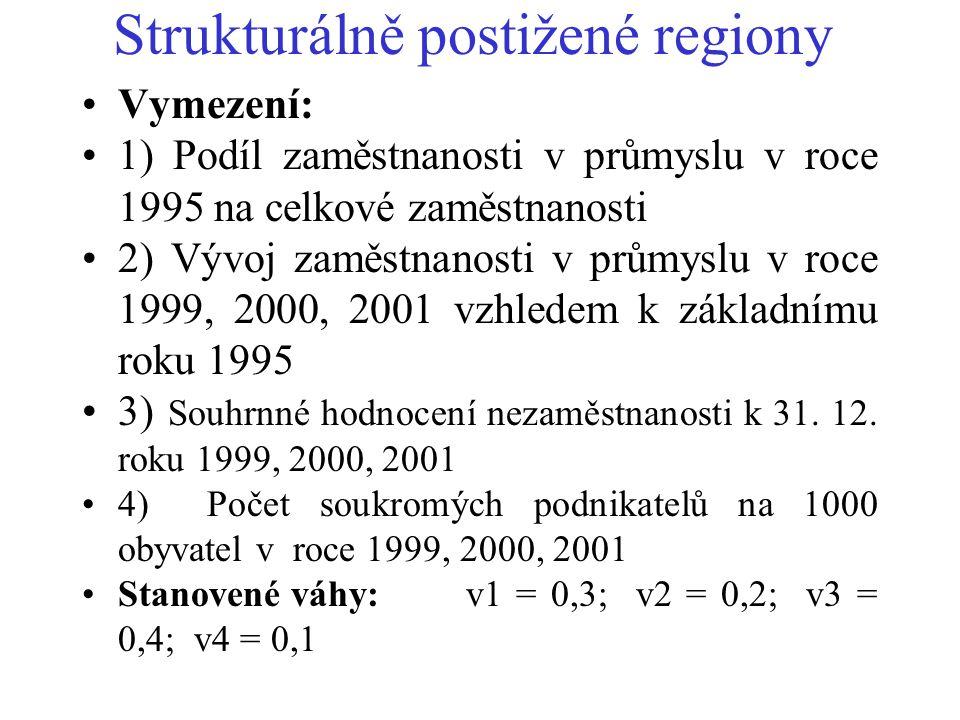 Strukturálně postižené regiony Vymezení: 1) Podíl zaměstnanosti v průmyslu v roce 1995 na celkové zaměstnanosti 2) Vývoj zaměstnanosti v průmyslu v ro