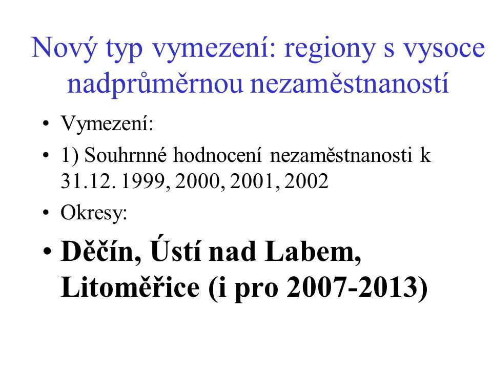 Nový typ vymezení: regiony s vysoce nadprůměrnou nezaměstnaností Vymezení: 1) Souhrnné hodnocení nezaměstnanosti k 31.12. 1999, 2000, 2001, 2002 Okres