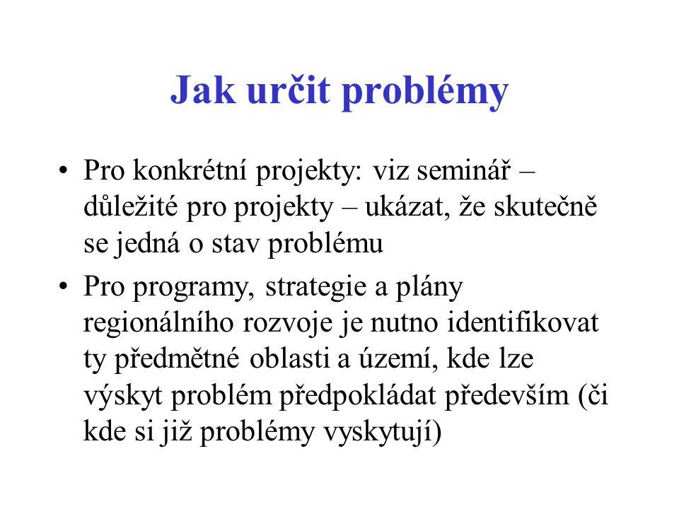Jak určit problémy Pro konkrétní projekty: viz seminář – důležité pro projekty – ukázat, že skutečně se jedná o stav problému Pro programy, strategie
