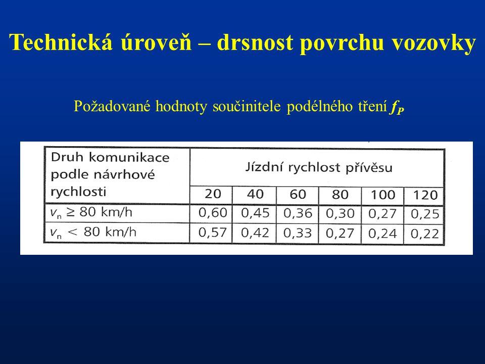 Technická úroveň – drsnost povrchu vozovky Požadované hodnoty součinitele podélného tření f P