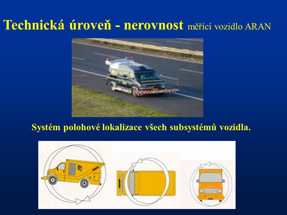 Technická úroveň - nerovnost měřící vozidlo ARAN Systém polohové lokalizace všech subsystémů vozidla.