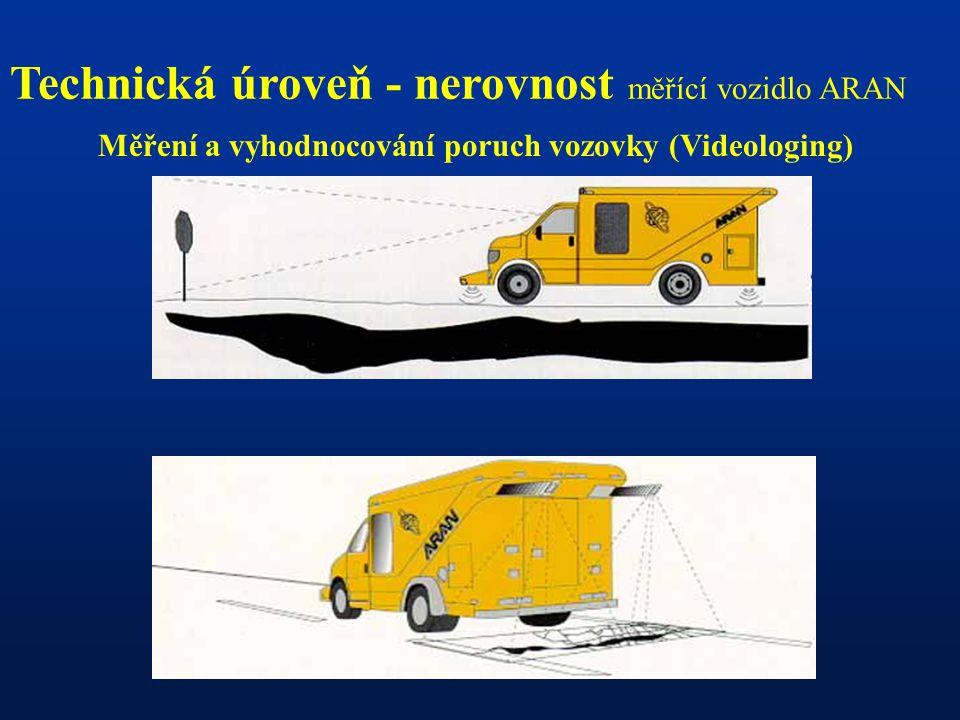 Technická úroveň - nerovnost měřící vozidlo ARAN Měření a vyhodnocování poruch vozovky (Videologing)
