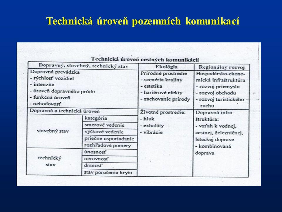 Technická úroveň pozemních komunikací