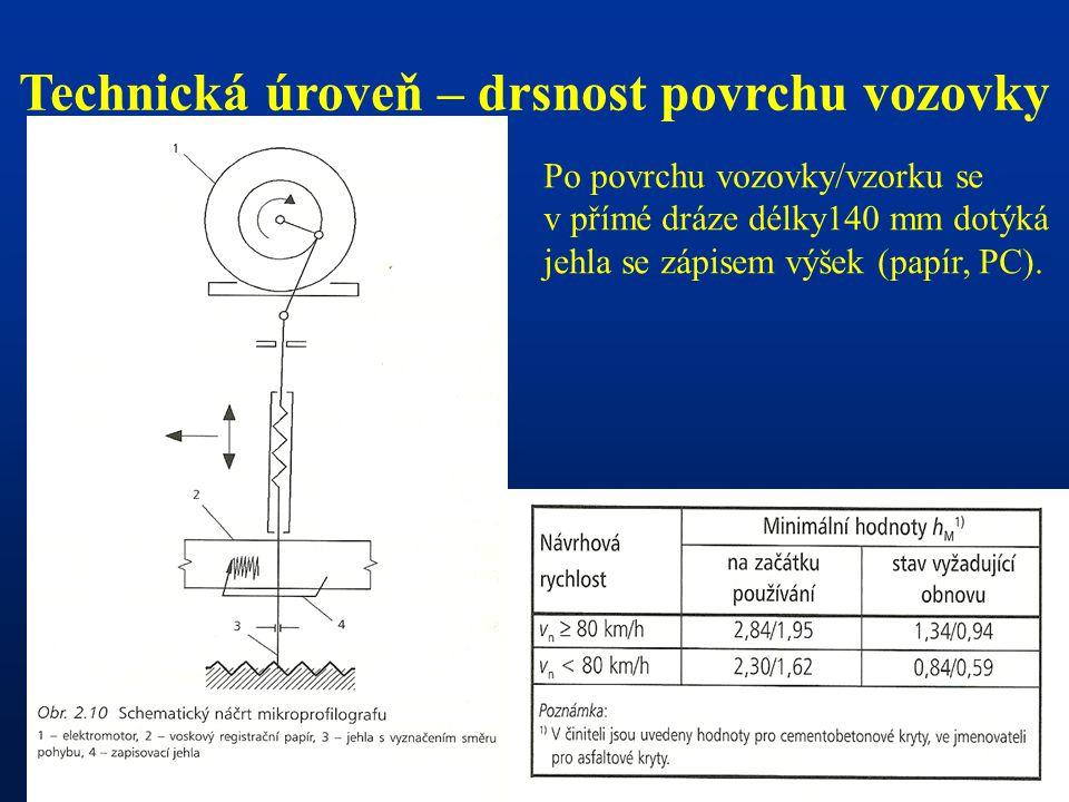 Technická úroveň – drsnost povrchu vozovky Po povrchu vozovky/vzorku se v přímé dráze délky140 mm dotýká jehla se zápisem výšek (papír, PC).