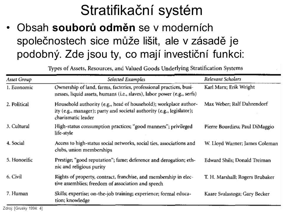 Stratifikační výzkum9 Stratifikační systém Obsah souborů odměn se v moderních společnostech sice může lišit, ale v zásadě je podobný. Zde jsou ty, co