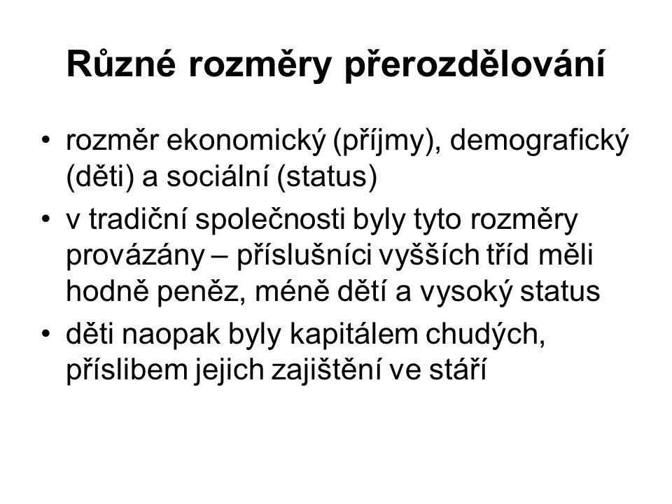 Různé rozměry přerozdělování rozměr ekonomický (příjmy), demografický (děti) a sociální (status) v tradiční společnosti byly tyto rozměry provázány –