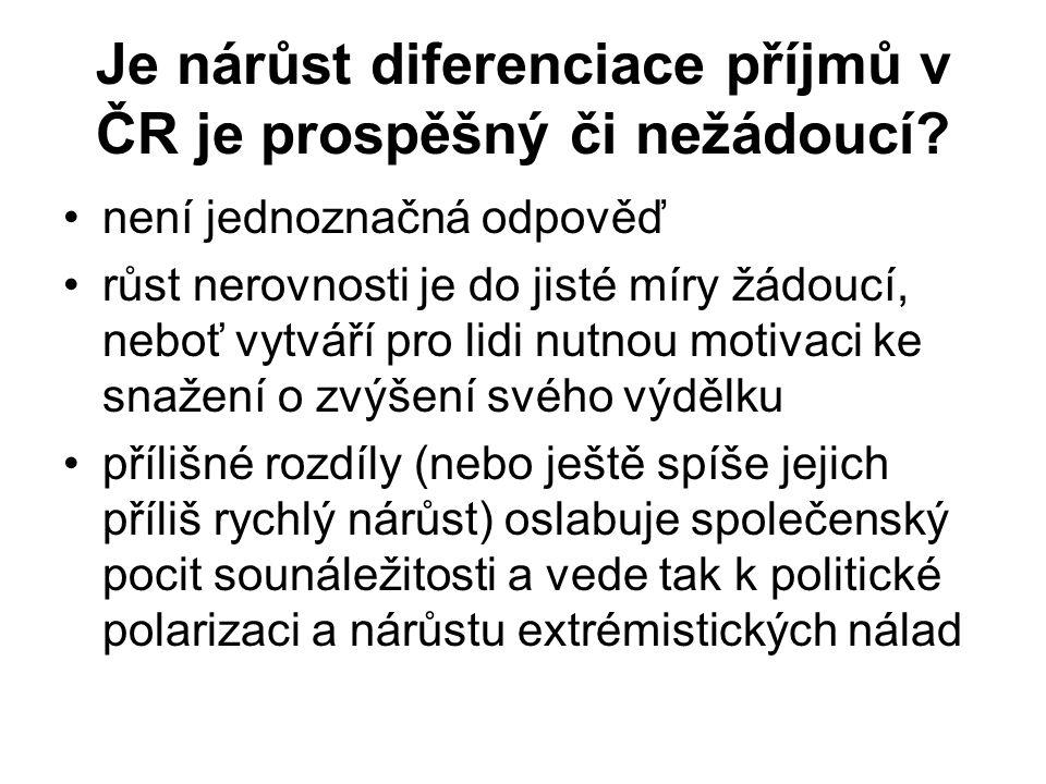 Je nárůst diferenciace příjmů v ČR je prospěšný či nežádoucí? není jednoznačná odpověď růst nerovnosti je do jisté míry žádoucí, neboť vytváří pro lid