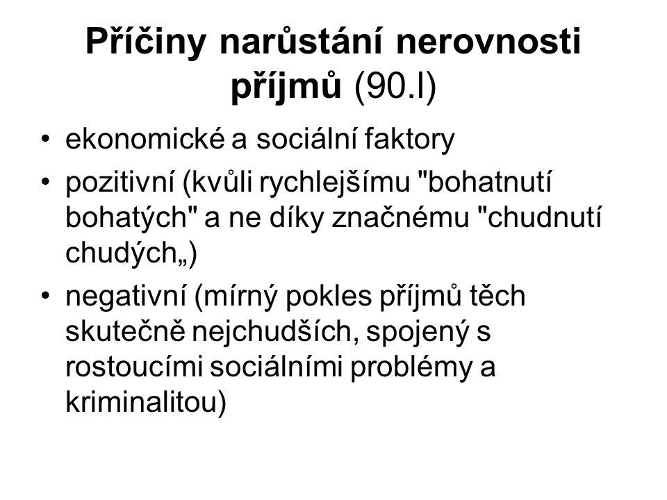 Příčiny na straně poptávky (rozhodující v ČR) na straně nabídky institucionální důvody